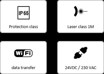 PlantEye Features Case