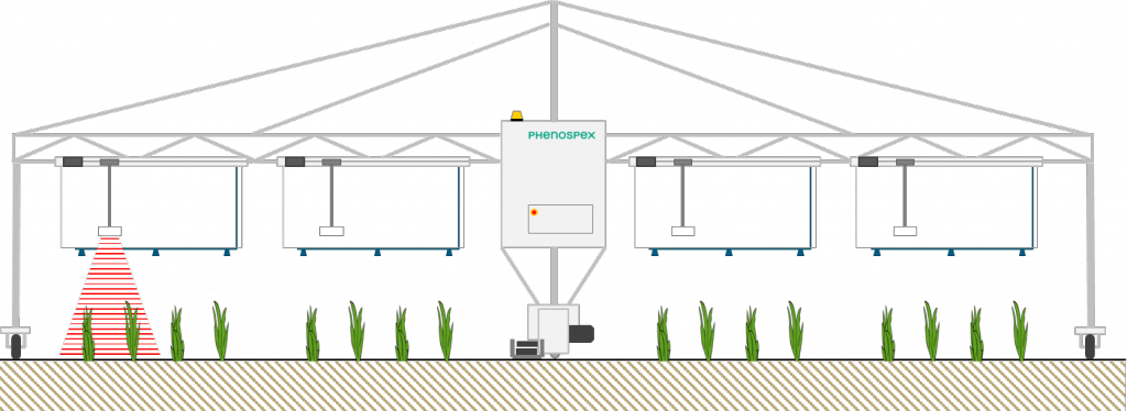 Sensor Carrier Device of FieldScan with PlantEye for high throughput plant field phenotyping