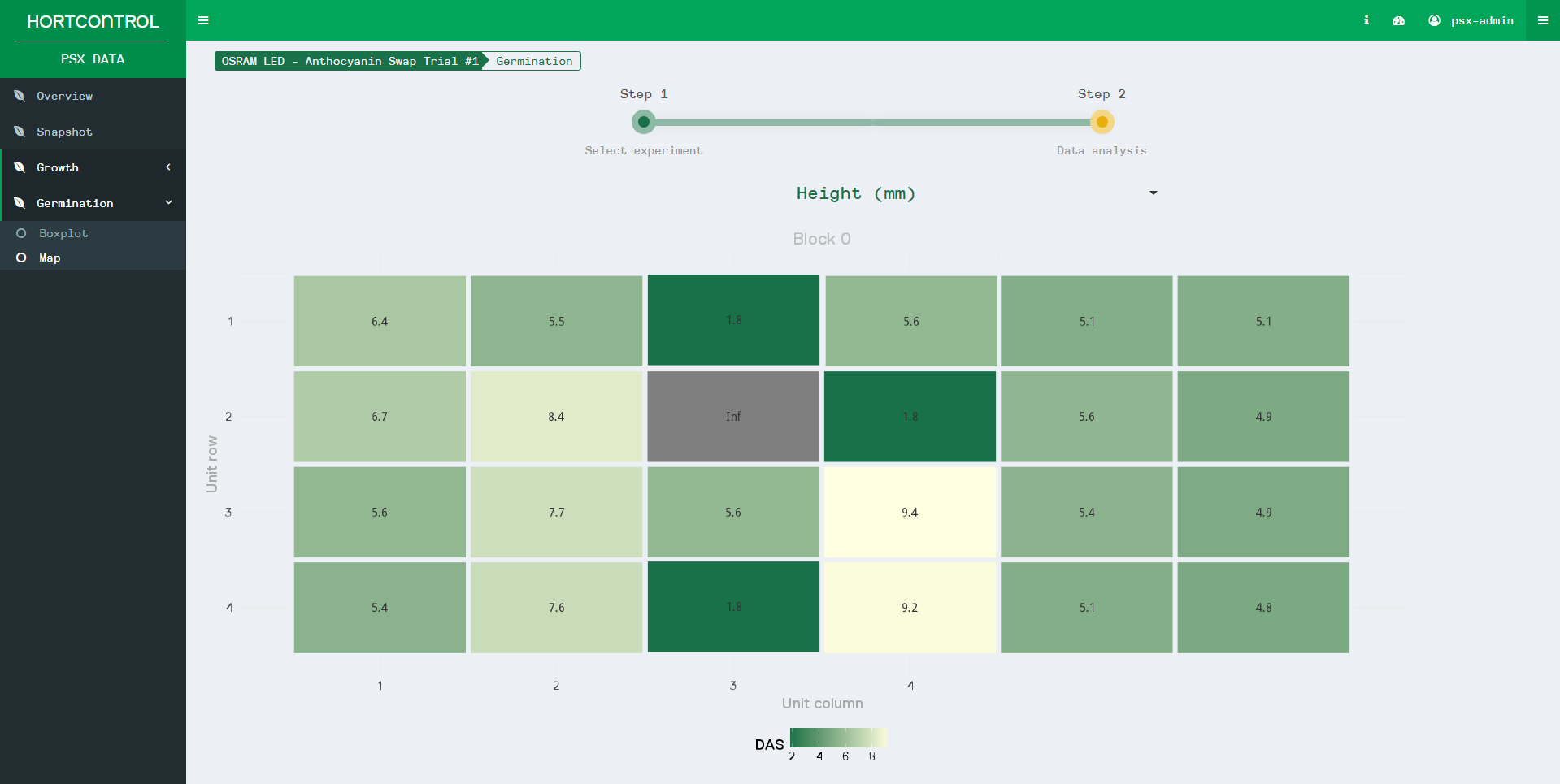 HortControl Germination Assay app - Showing days after sowing for each unit
